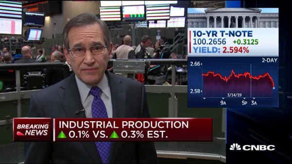 January industrial production