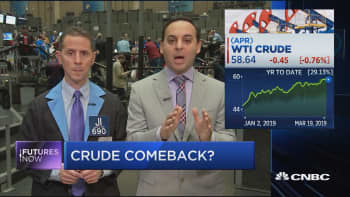 Futures Now: Crude hovers near 2019 highs