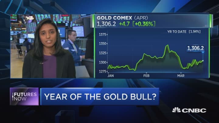 Before gold can challenge 2018's highs, Standard Chartered predicts prices will dip lower