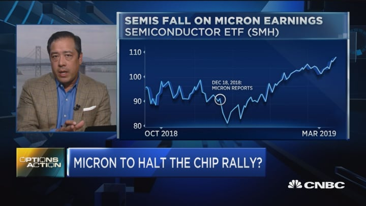 Options traders betting Micron could halt the chip rally