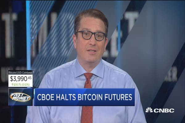 CBOE pulls plug on bitcoin futures, more upside ahead? thumbnail
