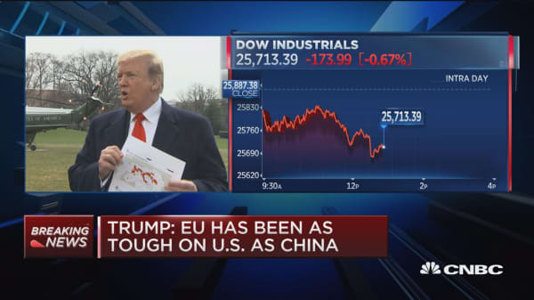 Trump: European Union has been as tough on US as China