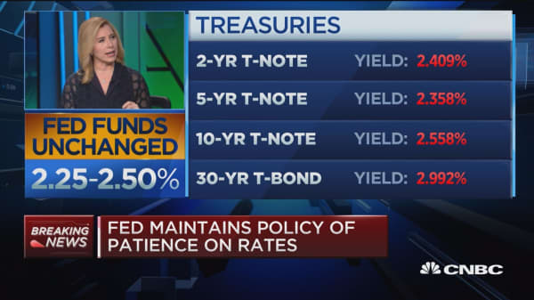 Fed got the message that balance sheet tightening was impacting markets: CIO