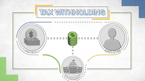 Tax withholding, your W-4 and how it affects your paycheck