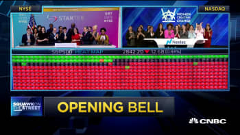 Opening Bell, March 22, 2019