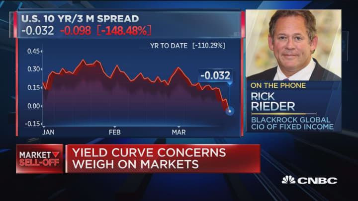 It's time to put bonds in your portfolio, says Blackrock Global CIO