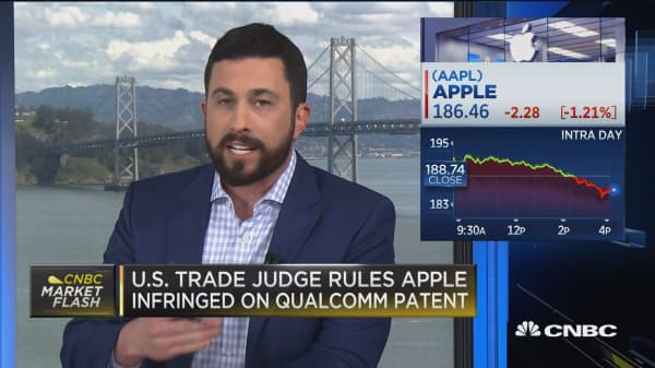 US trade judge rules Apple infringed on Qualcomm patent