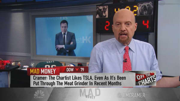 Cramer: Charts show how Tesla's stock could be set to rebound