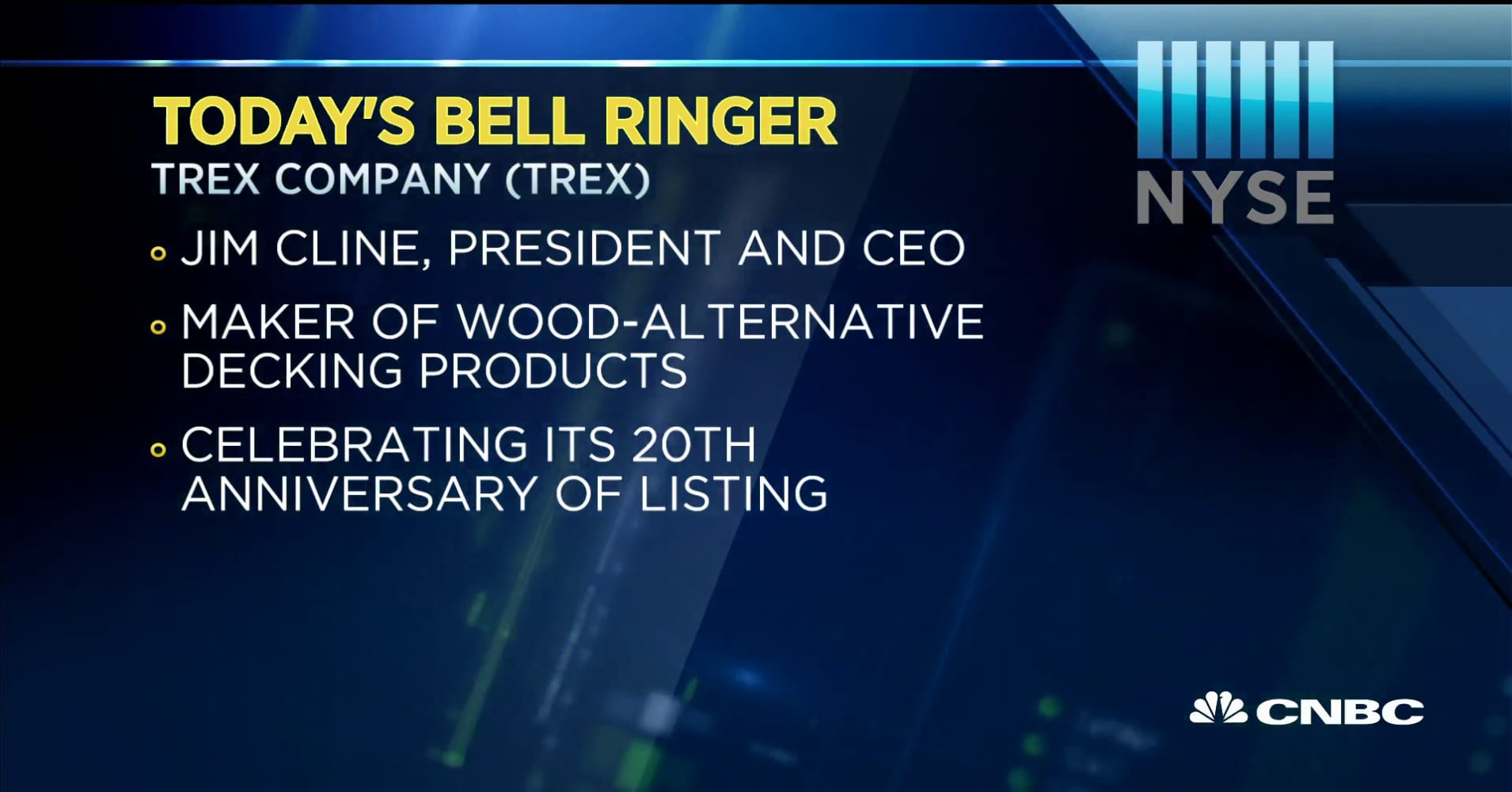 Today's Bell Ringer, April 8, 2019