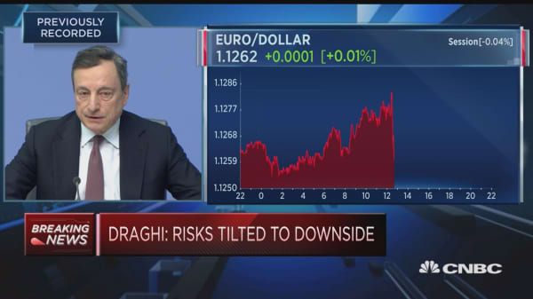 ECB's Draghi: Euro zone risks remain tilted to the downside