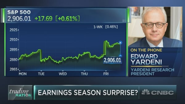 Here's how the S&P 500 gets to 3500 in 18 months: Yardeni