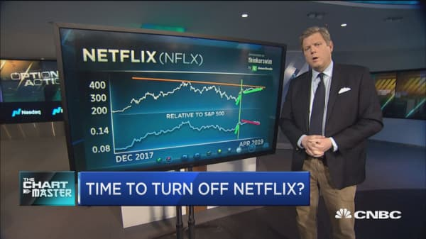 Netflix falls ahead of earnings and one top technician says there's more pain to come