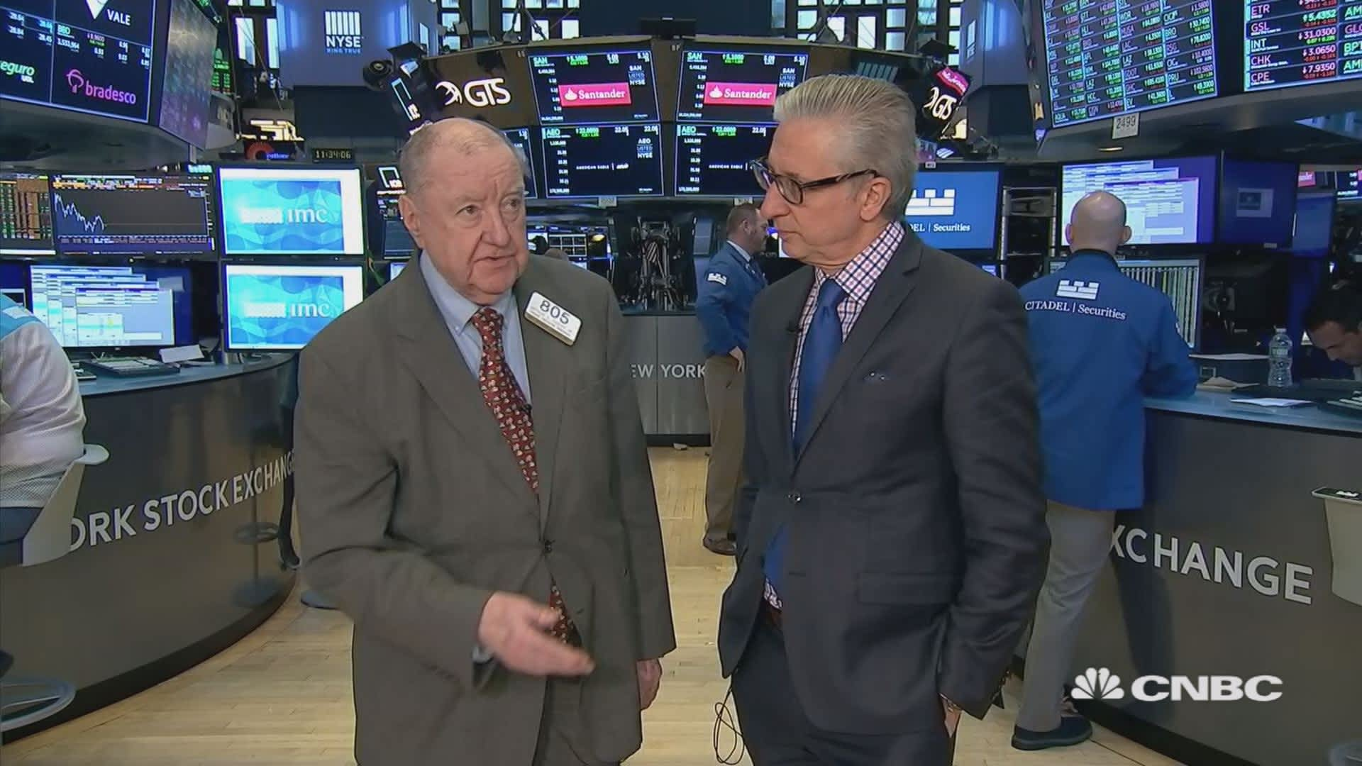 CNBC U S  Video News Clips on the Stock Market - CNBC