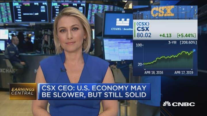 Morgan Brennan - CSX CEO headlines