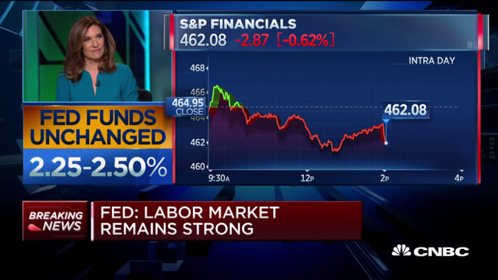 Signs Fed moving towards rate cut, which would be a mistake: Strategist