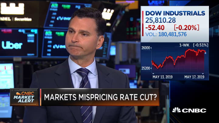 Fed will be careful before it hikes or cuts rates, says market strategist