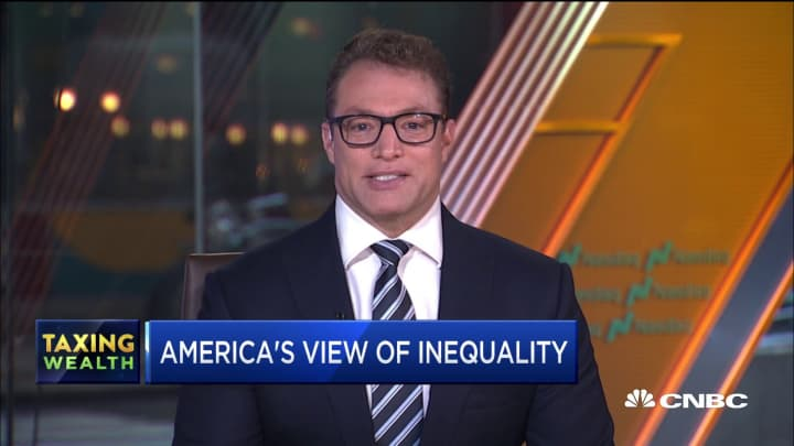 Polls shows American's don't view inequality as a top issue