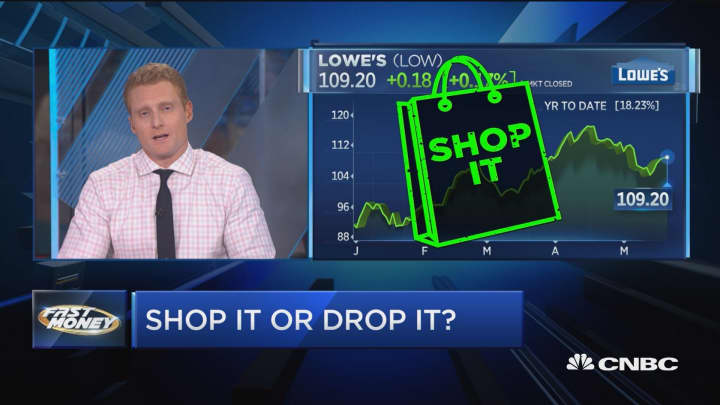 Traders play shot it or drop it with the big retailers reporting this week