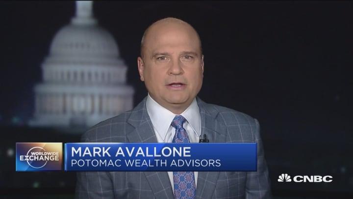 Mark Avallone on markets