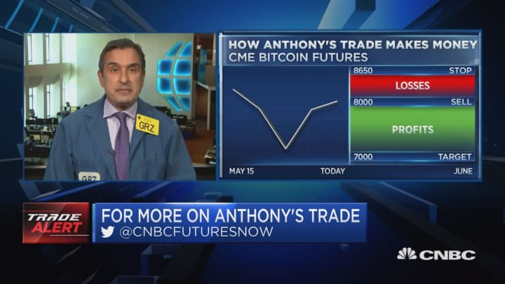Trader bets bitcoin's wild rally about to lose steam