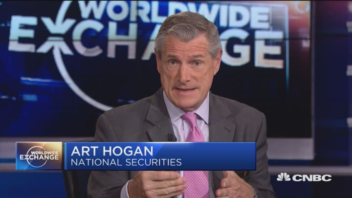 Hogan: Monetary policy is probably more important to markets right now than trade