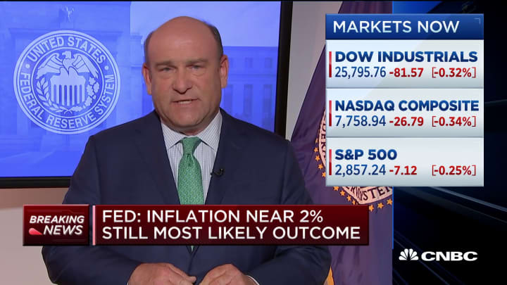 Fed minutes: No rate moves 'for some time' even if the economy improves