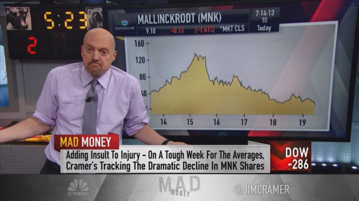 Cramer: Mallinckrodt is too risky and not worth speculating on