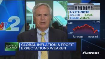 Santelli Exchange: Capital flows and U.S. treasuries