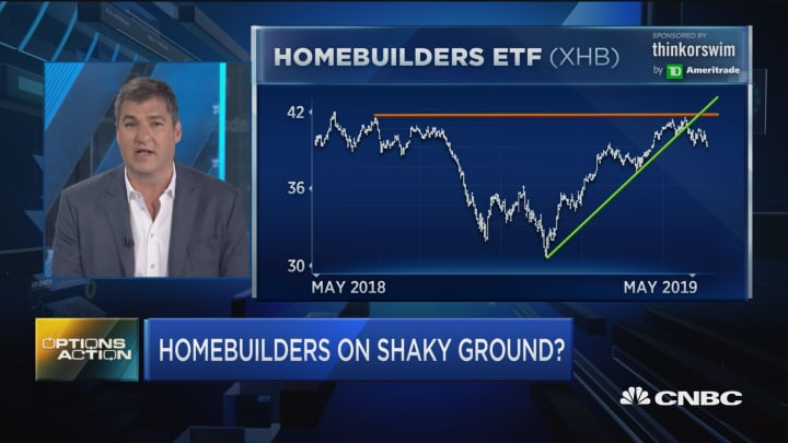 Trouble on the homebuilder front?