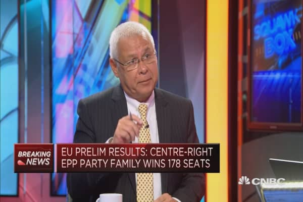 Discussing the preliminary results of the European elections
