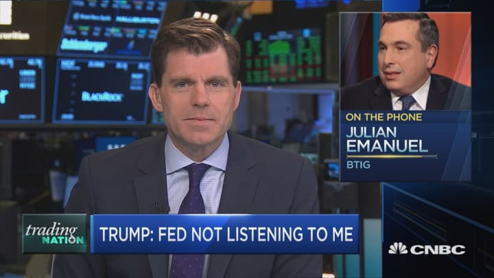Wall Street's interest rate cut expectations are too high, BTIG's Julian Emanuel says