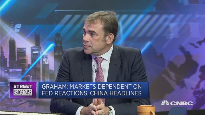 Investor: I expect no change, but a very dovish Fed statement