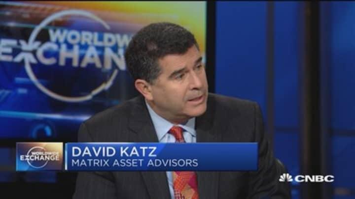 Matrix Asset's Katz: Don't chase the rallies, buy into the selloff