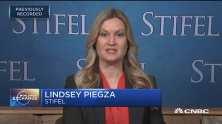 Piegza: It's going to become more difficult for the Fed to ignore the need for more accommodative policy