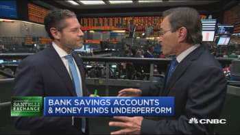 Santelli Exchange: A ceiling on the safety of yields
