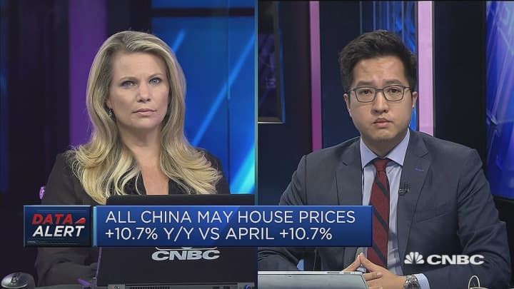 Discussing the outlook for Chinese property prices