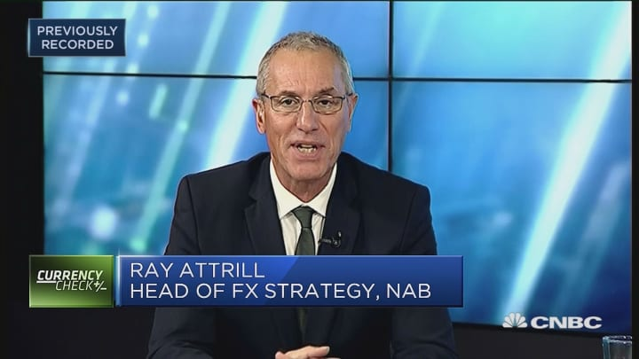 Possibility of a no-deal Brexit troubles the sterling: FX strategist