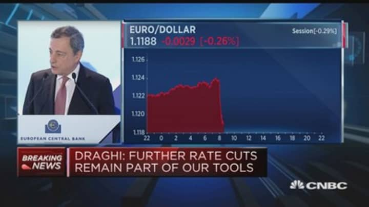 Risk outlook tilted to the downside, ECB's Draghi says