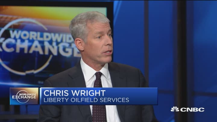 Wright: oil approaching price floor