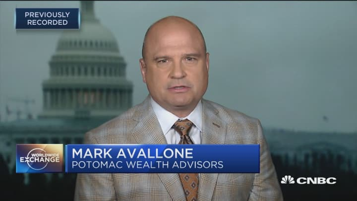 Avallone: the Fed is the story