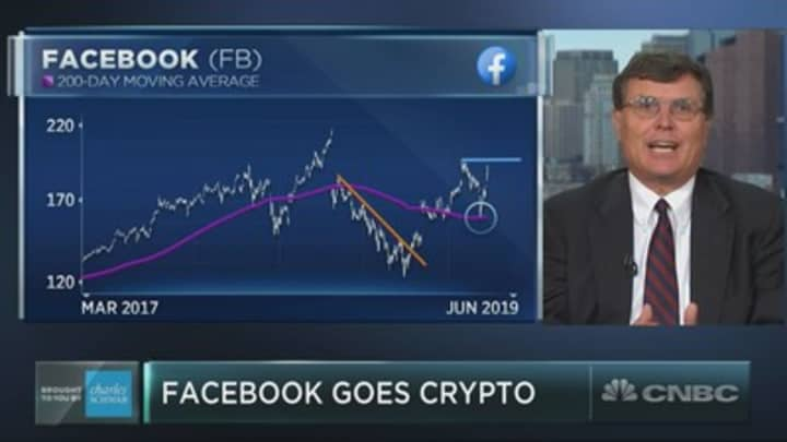 What's next for Facebook after crypto launch