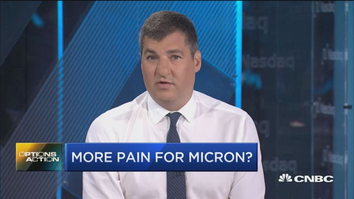 Options traders bet on more pain when micron reports earnings