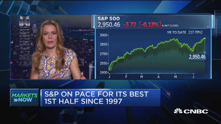 Gibbs: growth stocks pushing markets higher