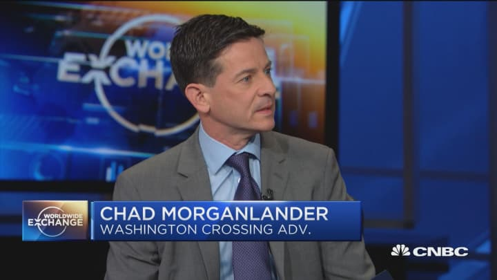 Morganlander: A key indicator is signaling the global economy is decelerating