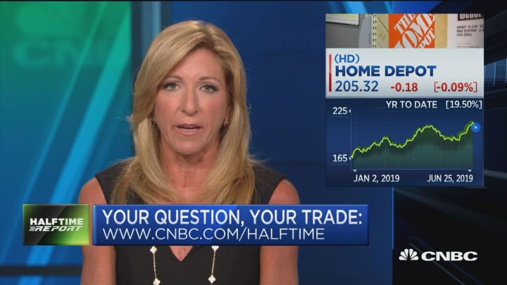 How to play Home Depot, the call on Financials and one trader adds to this transport