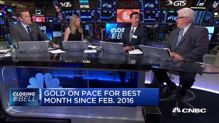 Fed policy shift pushed gold higher, says analyst