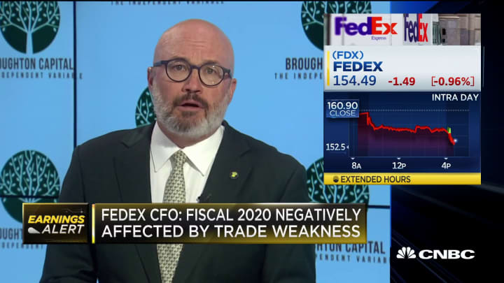 FedEx faces short-term headwinds but long-term growth prospects, says pro