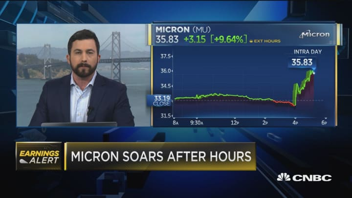 Shares of Micron jump after reporting earnings