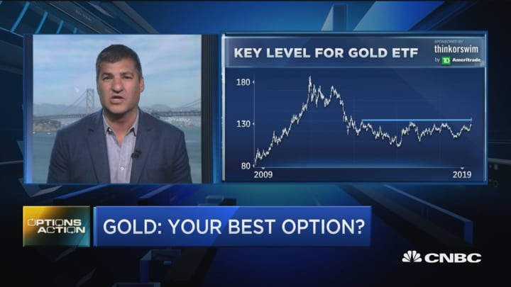 Options traders bet gold rush will rally on