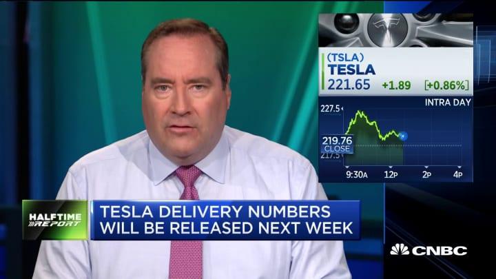 Tesla shares rise as Wall Street awaits production numbers